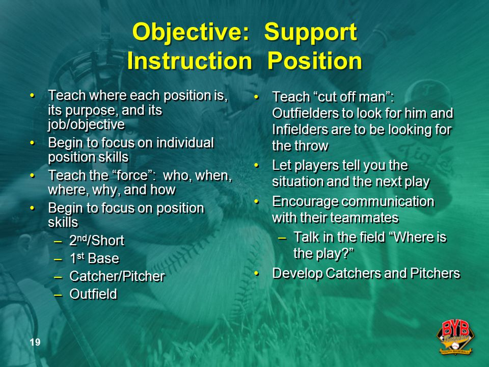 19 Objective: Support Instruction Position Teach where each position is, its purpose, and its job/objective Begin to focus on individual position skills Teach the force : who, when, where, why, and how Begin to focus on position skills –2 nd /Short –1 st Base –Catcher/Pitcher –Outfield Teach where each position is, its purpose, and its job/objective Begin to focus on individual position skills Teach the force : who, when, where, why, and how Begin to focus on position skills –2 nd /Short –1 st Base –Catcher/Pitcher –Outfield Teach cut off man : Outfielders to look for him and Infielders are to be looking for the throw Let players tell you the situation and the next play Encourage communication with their teammates –Talk in the field Where is the play Develop Catchers and Pitchers