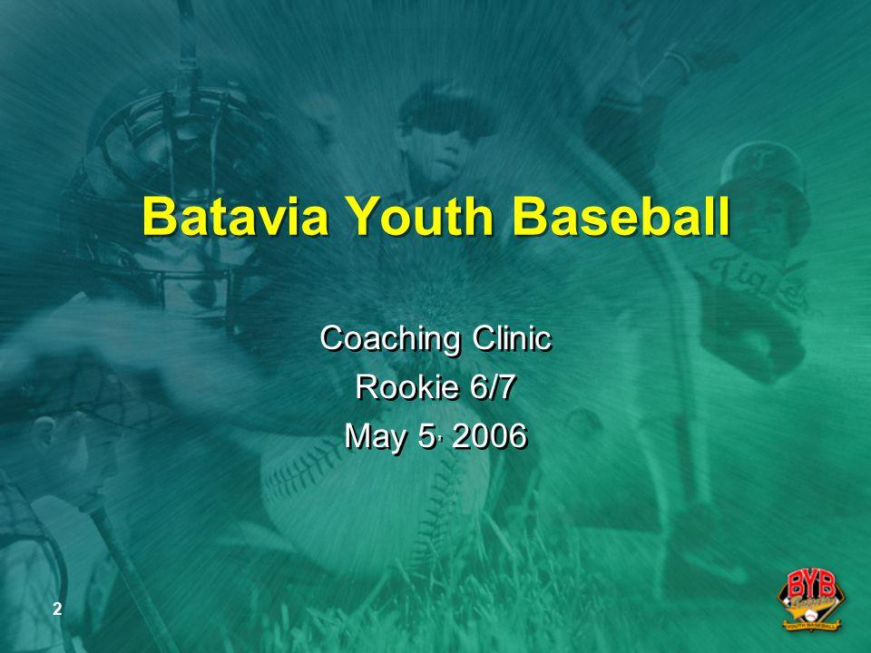 2 Batavia Youth Baseball Coaching Clinic Rookie 6/7 May 5, 2006 Coaching Clinic Rookie 6/7 May 5, 2006