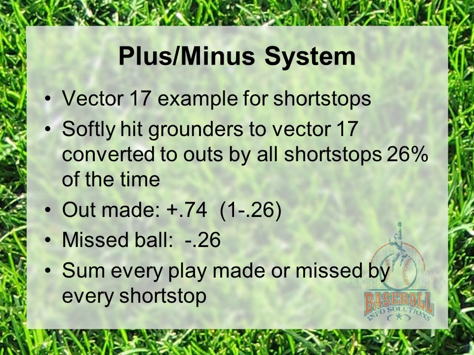 Plus/Minus System Vector 17 example for shortstops Softly hit grounders to vector 17 converted to outs by all shortstops 26% of the time Out made: +.74 (1-.26) Missed ball: -.26 Sum every play made or missed by every shortstop
