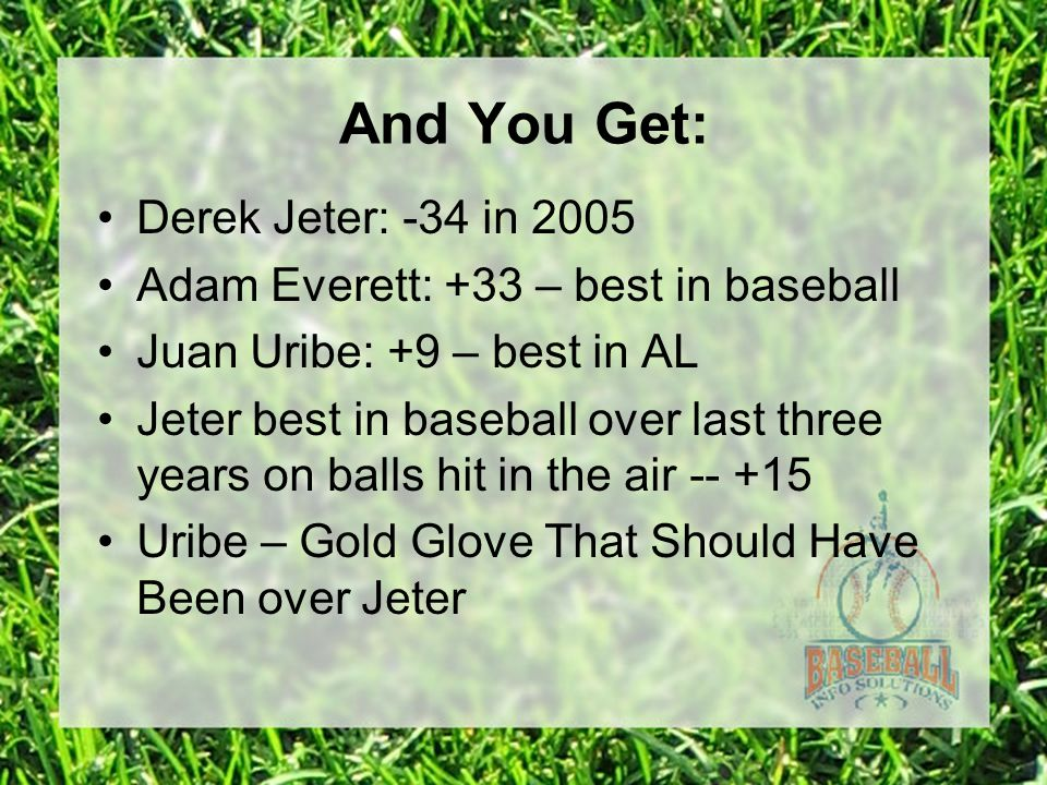 And You Get: Derek Jeter: -34 in 2005 Adam Everett: +33 – best in baseball Juan Uribe: +9 – best in AL Jeter best in baseball over last three years on balls hit in the air -- +15 Uribe – Gold Glove That Should Have Been over Jeter