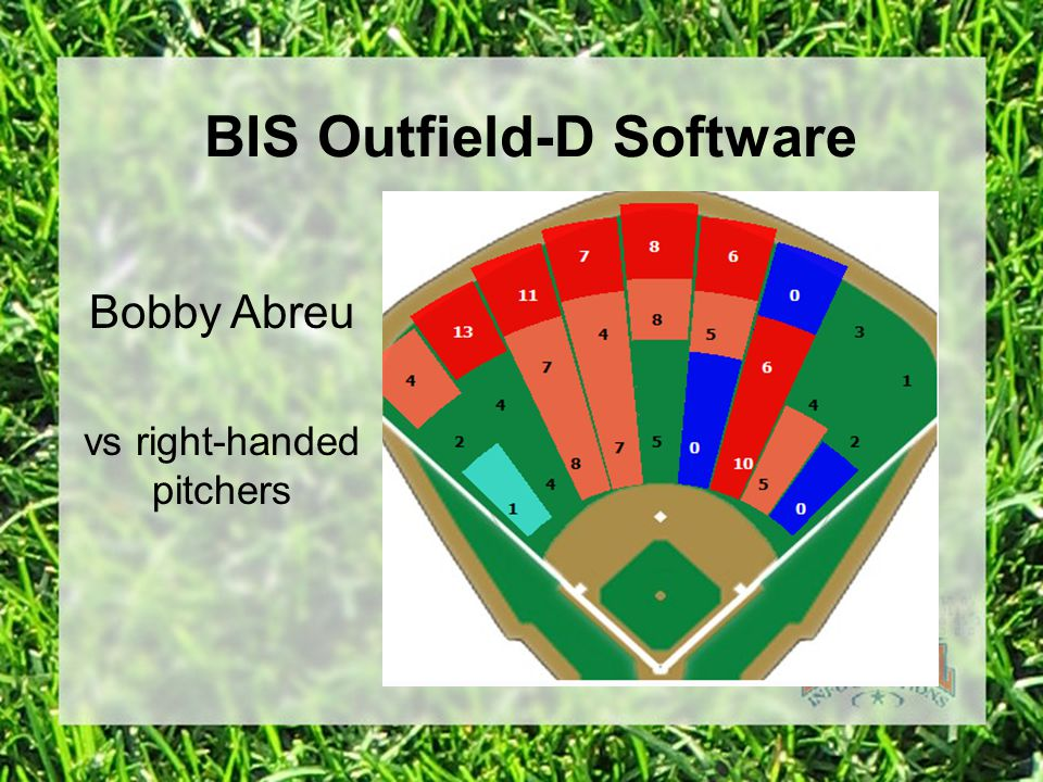 BIS Outfield-D Software Bobby Abreu vs right-handed pitchers
