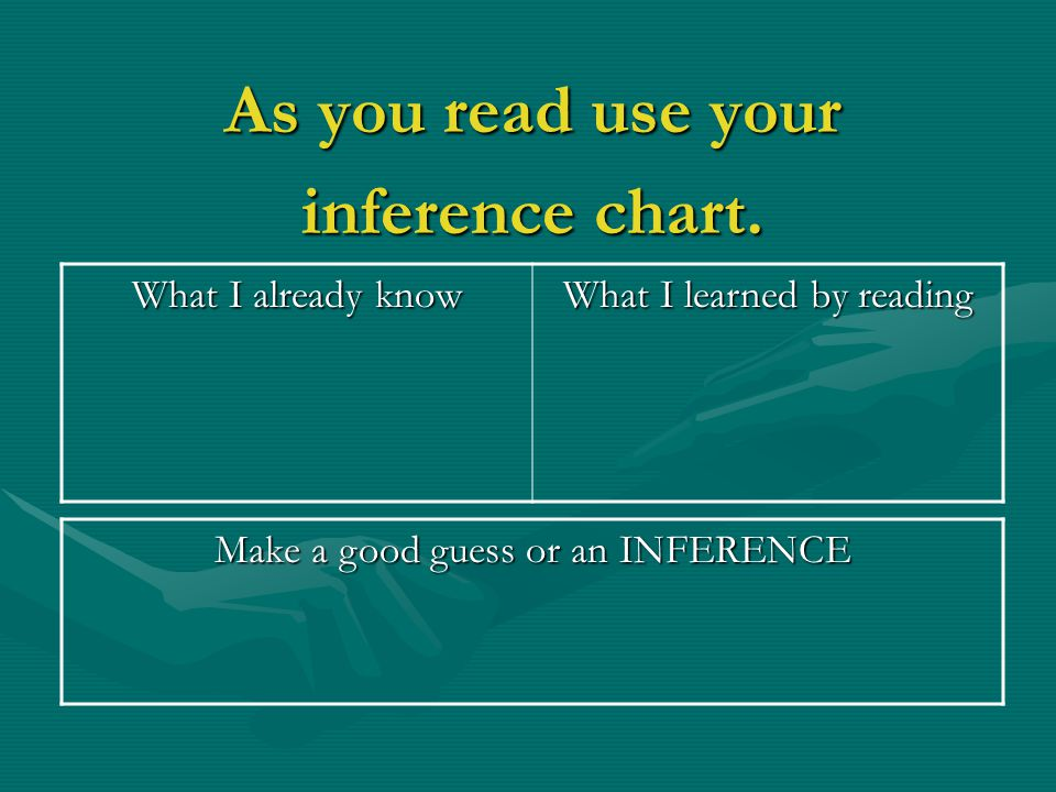 As you read use your inference chart. What I already know What I learned by reading Make a good guess or an INFERENCE