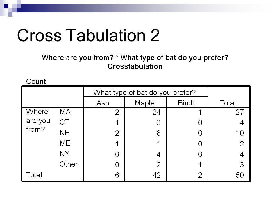 Cross Tabulation 2