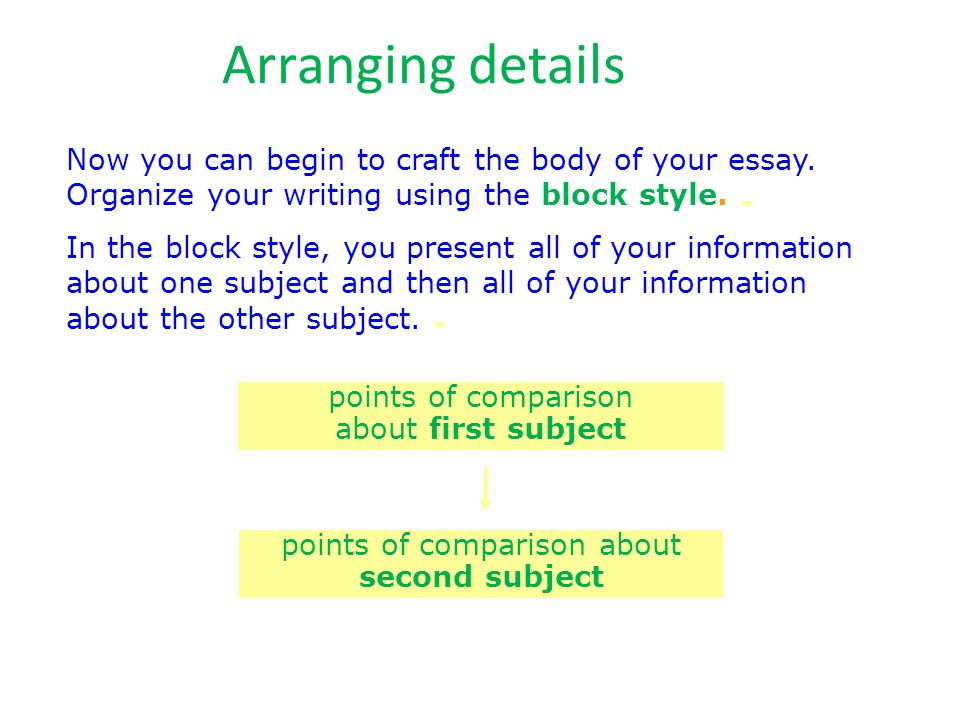 Arranging details Now you can begin to craft the body of your essay. Organize your writing using the block style. In the block style, you present all