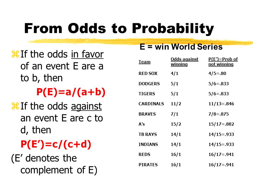 From Odds to Probability zIf the odds in favor of an event E are a to b, then P(E)=a/(a+b) zIf the odds against an event E are c to d, then P(E')=c/(c+d) (E' denotes the complement of E) Team Odds against winning P(E')=Prob of not winning RED SOX4/14/5=.80 DODGERS5/15/6=.833 TIGERS5/15/6=.833 CARDINALS11/211/13=.846 BRAVES7/17/8=.875 A's15/215/17=.882 TB RAYS14/114/15=.933 INDIANS14/114/15=.933 REDS16/116/17=.941 PIRATES16/116/17=.941 E = win World Series