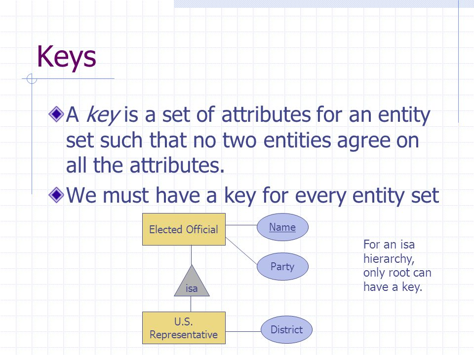 Keys A key is a set of attributes for an entity set such that no two entities agree on all the attributes.