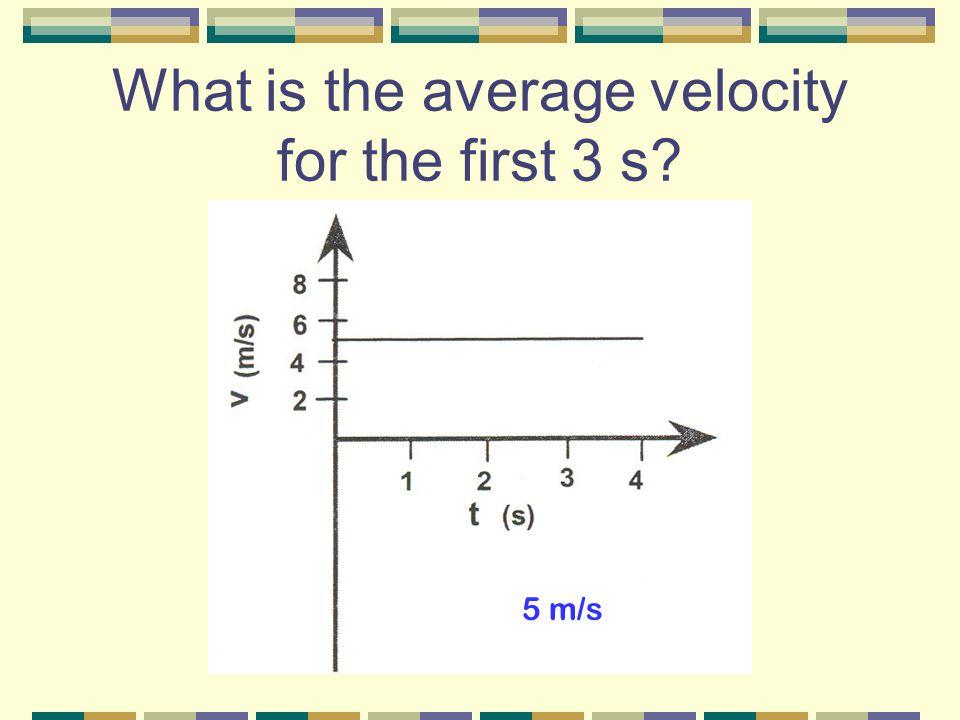 What is the average velocity for the first 3 s? 5 m/s