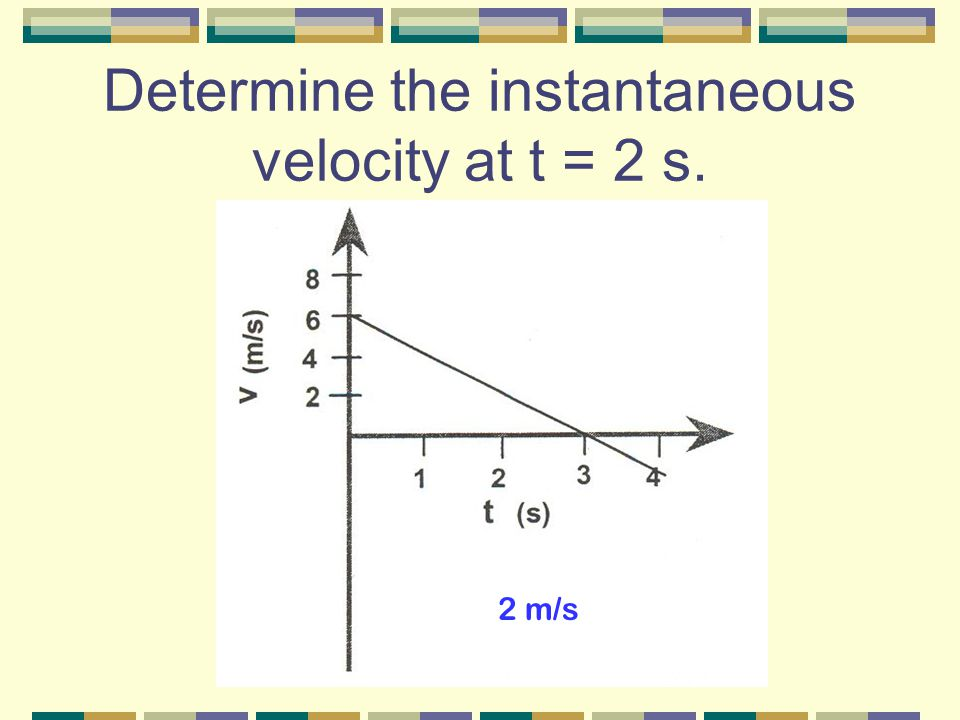Determine the instantaneous velocity at t = 2 s. 2 m/s