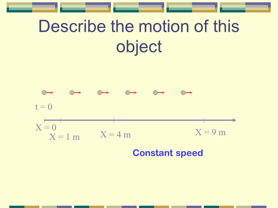 What is the object's velocity at t = 7 s.