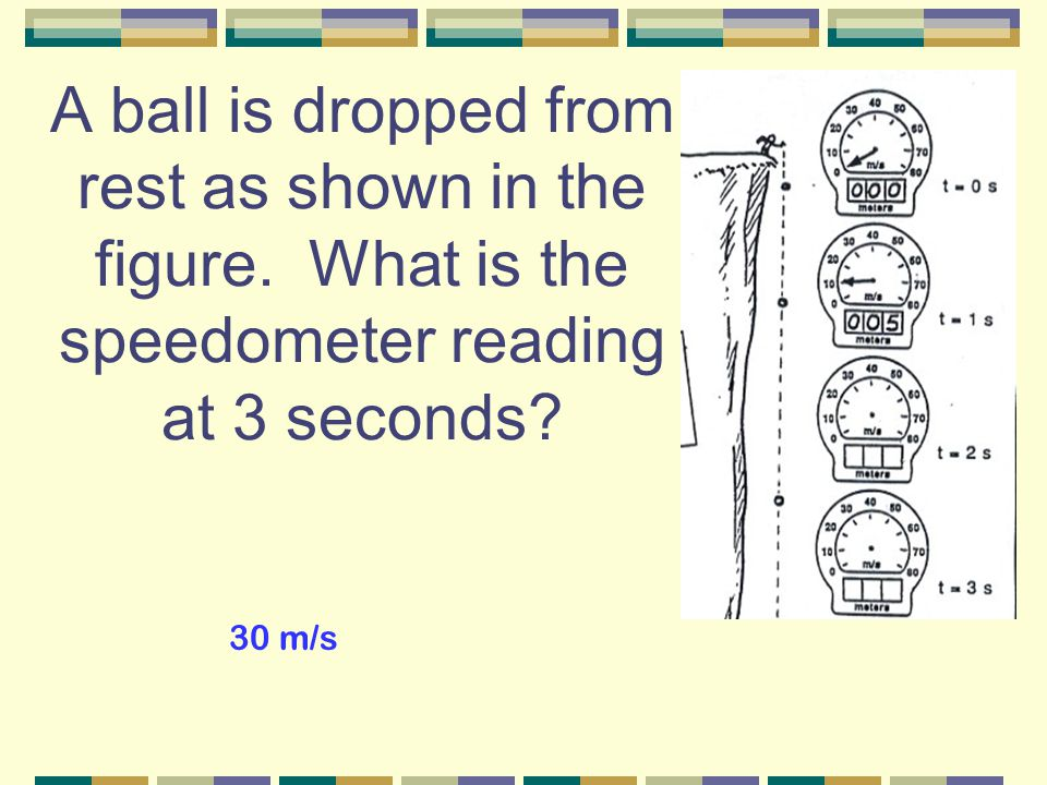 A ball is dropped from rest as shown in the figure.