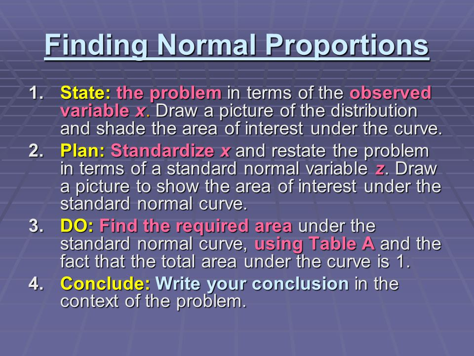 Finding Normal Proportions 1.State: the problem in terms of the observed variable x. Draw a picture of the distribution and shade the area of interest