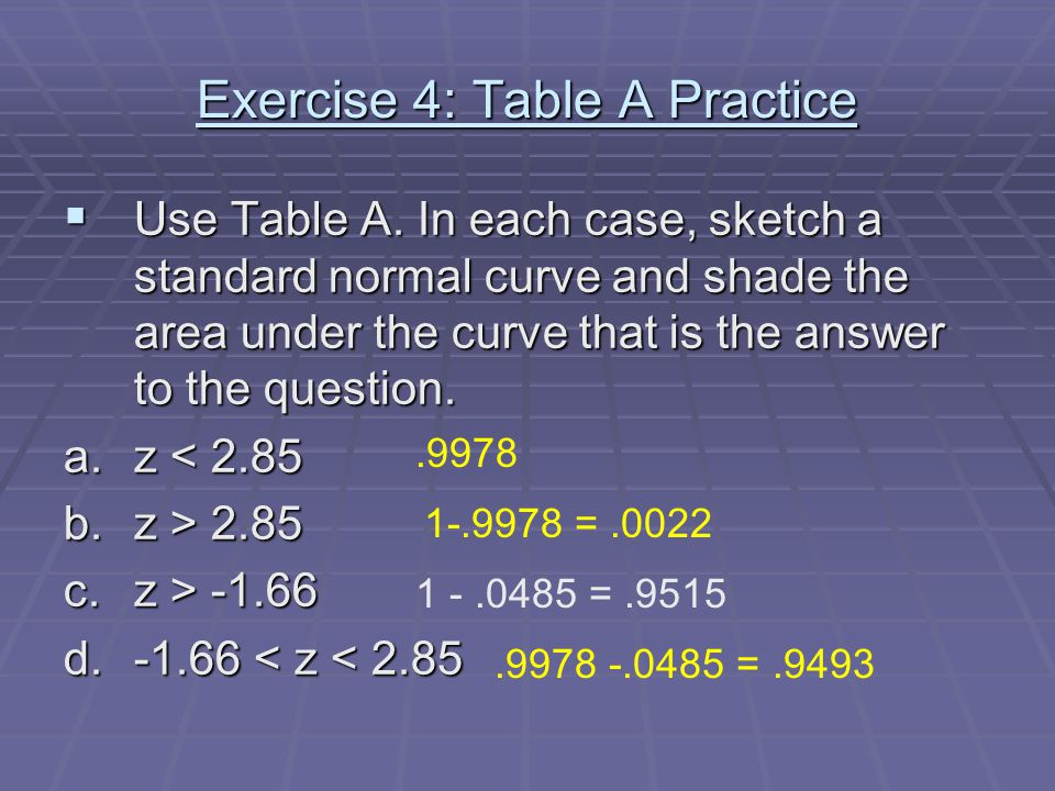 Exercise 4: Table A Practice  Use Table A. In each case, sketch a standard normal curve and shade the area under the curve that is the answer to the