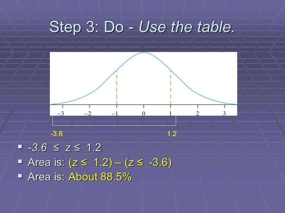 Step 3: Do - Use the table.