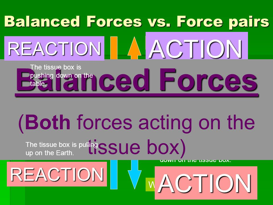 Balanced Forces vs. Force pairs Normal Force Weight The table is pushing up on the tissue box.