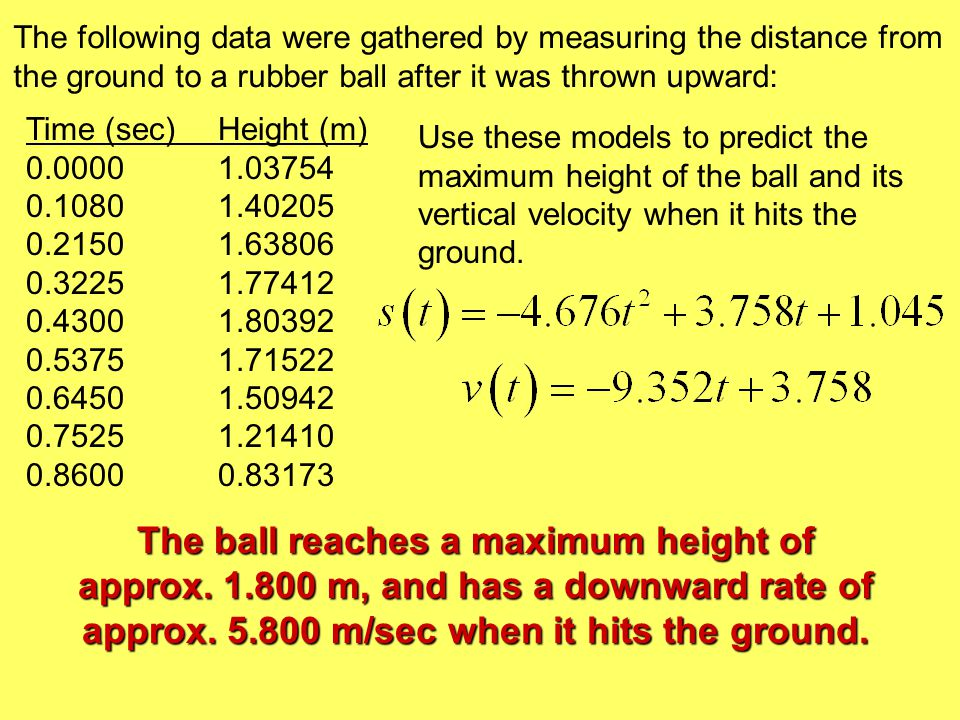 The following data were gathered by measuring the distance from the ground to a rubber ball after it was thrown upward: Time (sec)Height (m) 0.00001.0