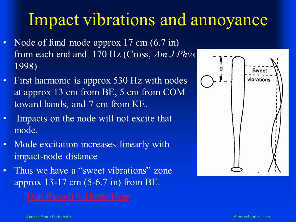 Kansas State University Biomechanics Lab Impact vibrations and annoyance Node of fund mode approx 17 cm (6.7 in) from each end and 170 Hz (Cross, Am J