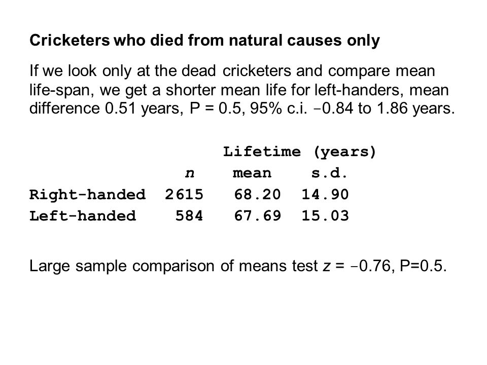 Cricketers who died from natural causes only If we look only at the dead cricketers and compare mean life-span, we get a shorter mean life for left-handers, mean difference 0.51 years, P = 0.5, 95% c.i.