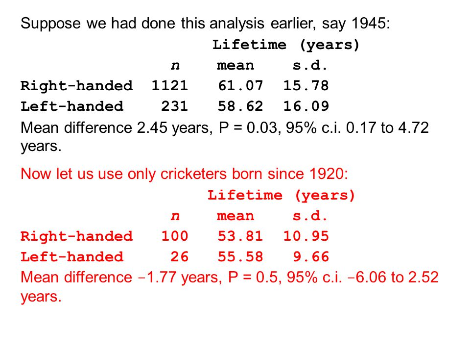Suppose we had done this analysis earlier, say 1945: Lifetime (years) n mean s.d.
