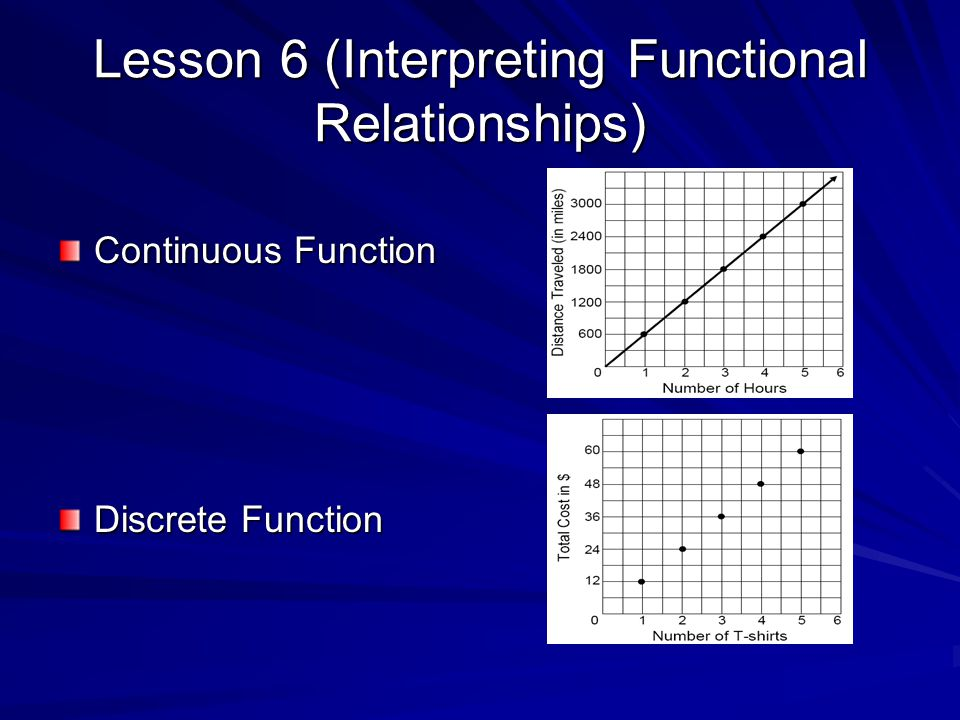 Lesson 6 (Interpreting Functional Relationships) Continuous Function Discrete Function
