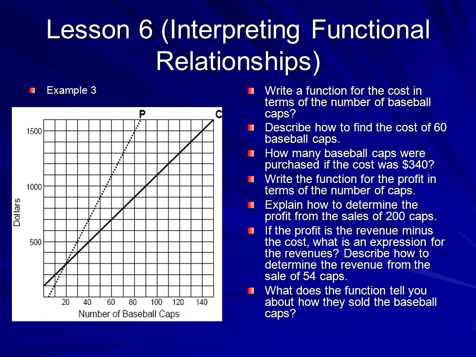 Lesson 6 (Interpreting Functional Relationships) Example 3 Write a function for the cost in terms of the number of baseball caps.