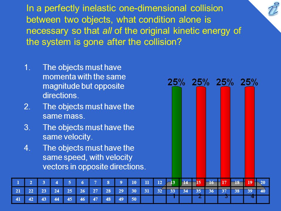 In a perfectly inelastic one-dimensional collision between two objects, what condition alone is necessary so that all of the original kinetic energy o