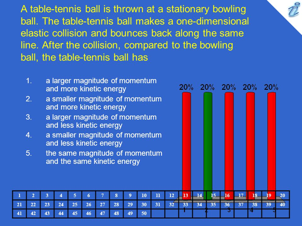 A table-tennis ball is thrown at a stationary bowling ball. The table-tennis ball makes a one-dimensional elastic collision and bounces back along the