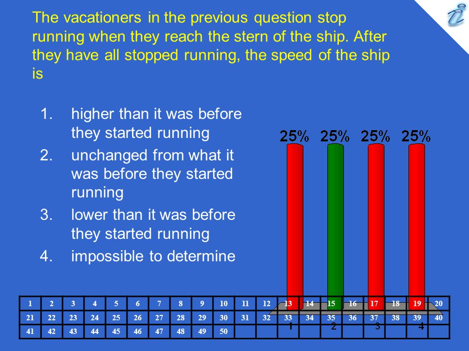 The vacationers in the previous question stop running when they reach the stern of the ship. After they have all stopped running, the speed of the shi