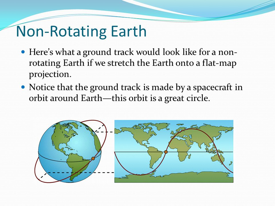 Non-Rotating Earth Here's what a ground track would look like for a non- rotating Earth if we stretch the Earth onto a flat-map projection.
