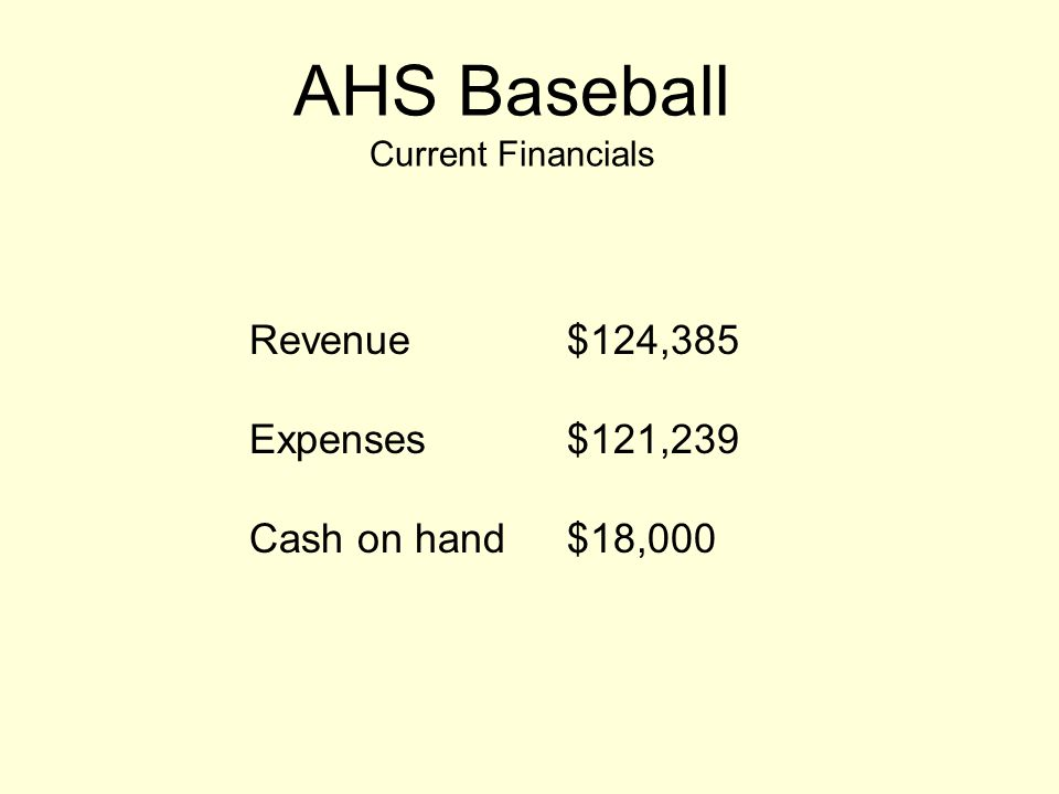 AHS Baseball Current Financials Revenue$124,385 Expenses $121,239 Cash on hand $18,000
