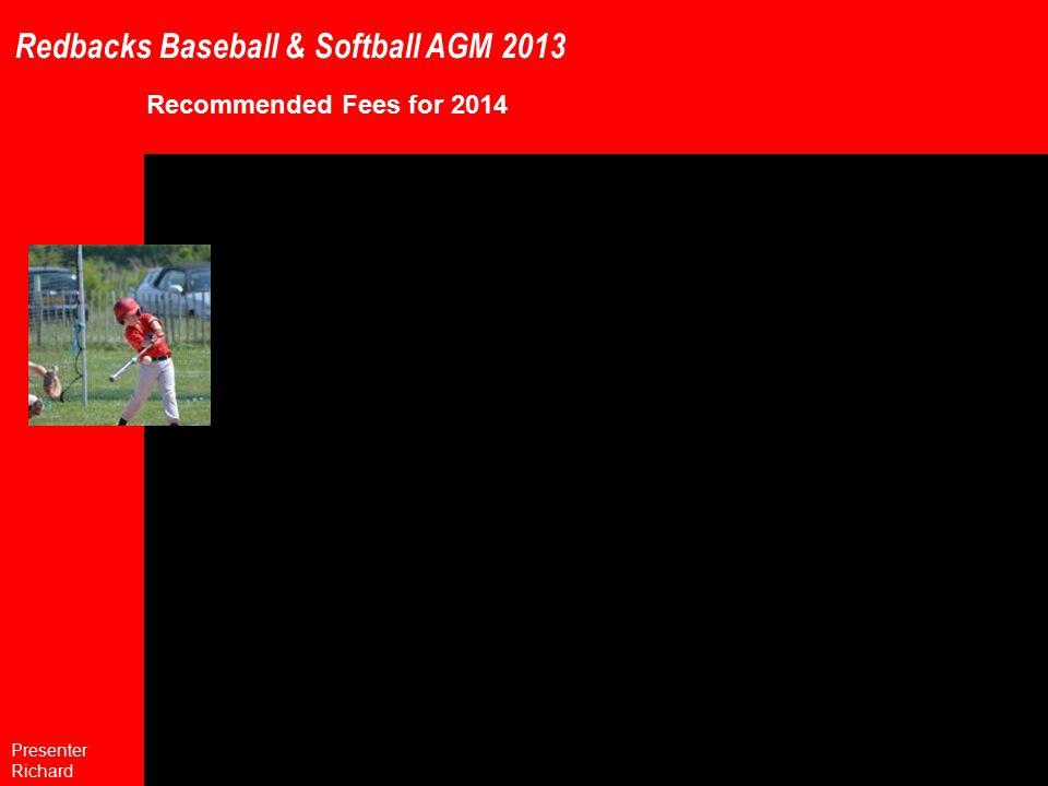 Redbacks Baseball & Softball AGM 2013 Recommended Fees for 2014 Presenter Richard