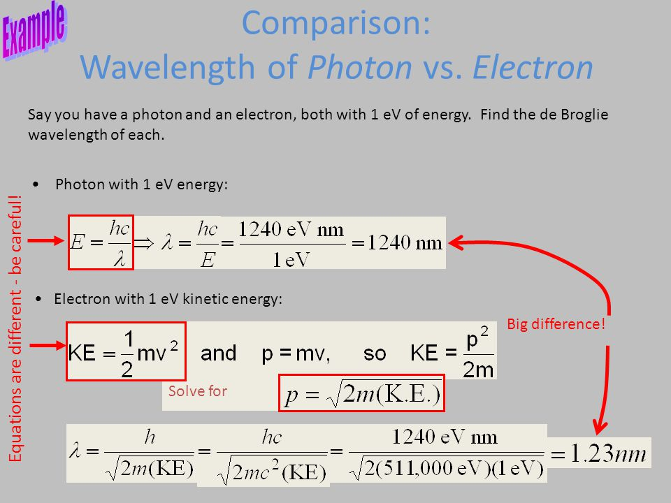 Photon with 1 eV energy: Comparison: Wavelength of Photon vs. Electron Say you have a photon and an electron, both with 1 eV of energy. Find the de Br