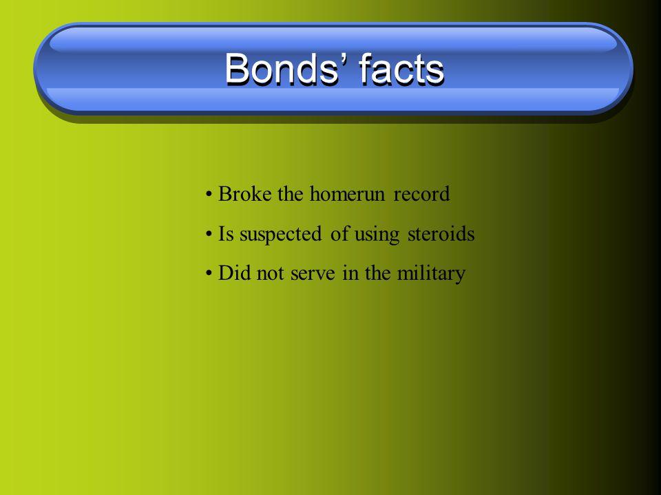 Barry Bonds' Stats Career G AB HHR RBIAVG 22 years2,9869,8472,9357621,996.298