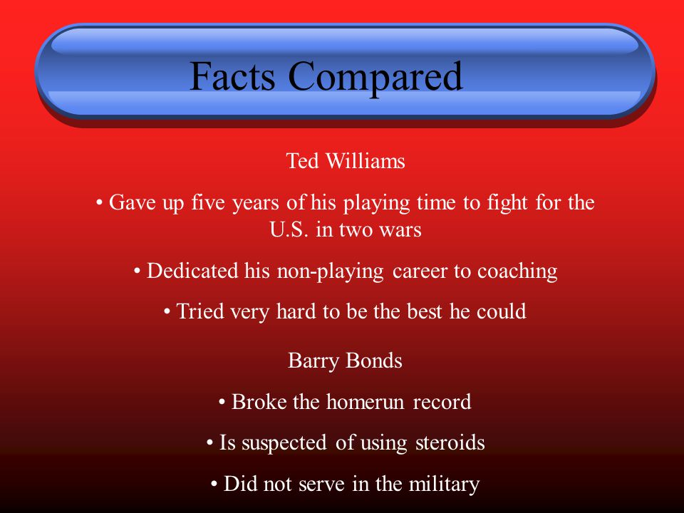 Ted Williams Gave up five years of his playing time to fight for the U.S.