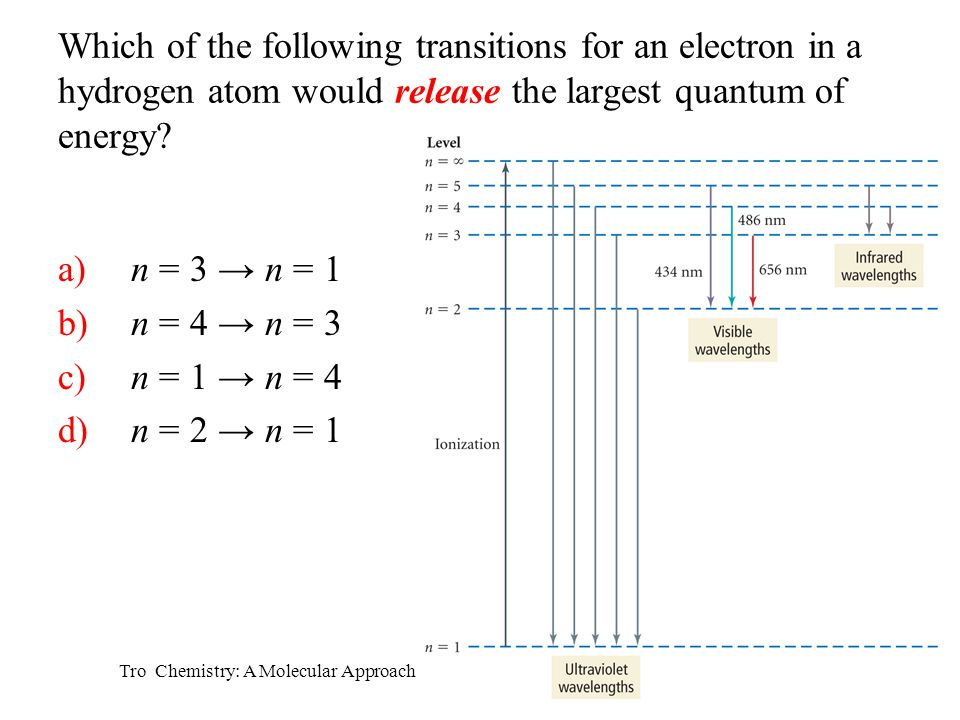 Tro Chemistry: A Molecular Approach Which of the following transitions for an electron in a hydrogen atom would release the largest quantum of energy?
