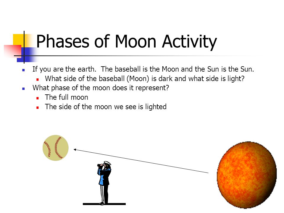 Phases of Moon Activity If you are the earth. The baseball is the Moon and the Sun is the Sun.