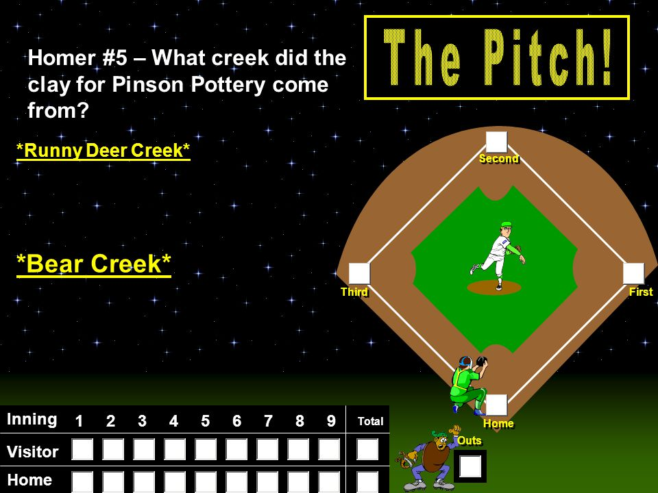 Visitor Home Inning 123456789 Total Home First Third Second Outs Homer #4 – How many teachers taught at Pinson's original school.