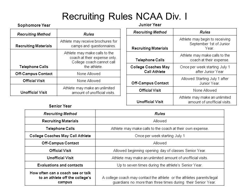 Recruiting Rules NCAA Div II & III Recruiting MethodDiv IIDiv III Recruiting materials A coach may begin sending the athlete printed recruiting materials September 1 their Junior Year in high school.