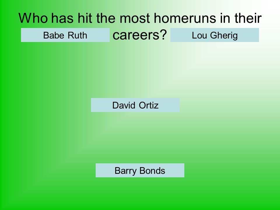 Who has hit the most homeruns in their careers? Barry Bonds David Ortiz Babe RuthLou Gherig