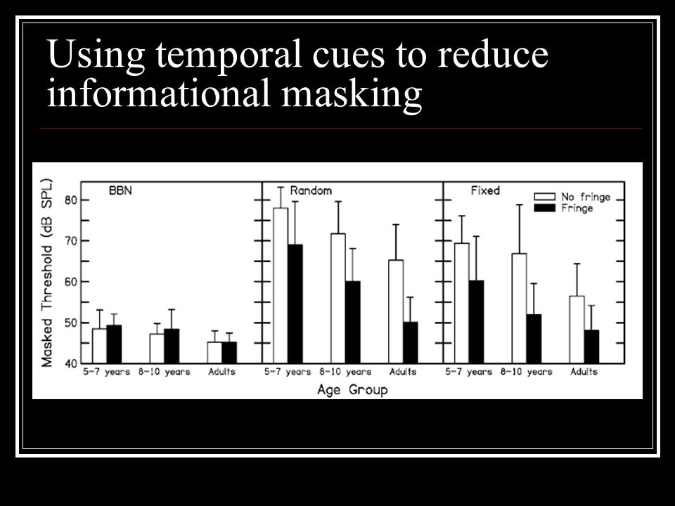 Informational masking Interval 2 Level Frequency Trial 1 2 3 Interval 1