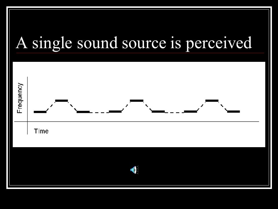 A single sound source is perceived