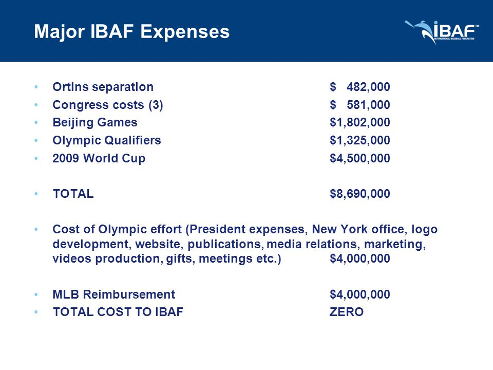 Major IBAF Expenses Ortins separation$ 482,000 Congress costs (3)$ 581,000 Beijing Games$1,802,000 Olympic Qualifiers$1,325,000 2009 World Cup$4,500,000 TOTAL$8,690,000 Cost of Olympic effort (President expenses, New York office, logo development, website, publications, media relations, marketing, videos production, gifts, meetings etc.)$4,000,000 MLB Reimbursement$4,000,000 TOTAL COST TO IBAFZERO