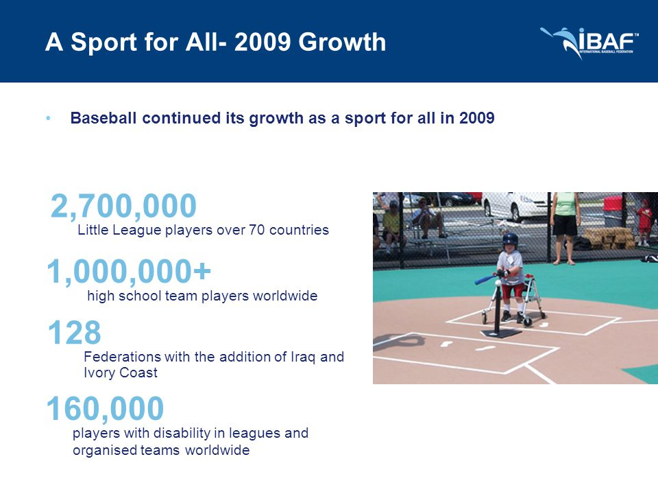 A Sport for All- 2009 Growth Baseball continued its growth as a sport for all in 2009 2,700,000 Little League players over 70 countries 1,000,000+ high school team players worldwide 128 Federations with the addition of Iraq and Ivory Coast 160,000 players with disability in leagues and organised teams worldwide