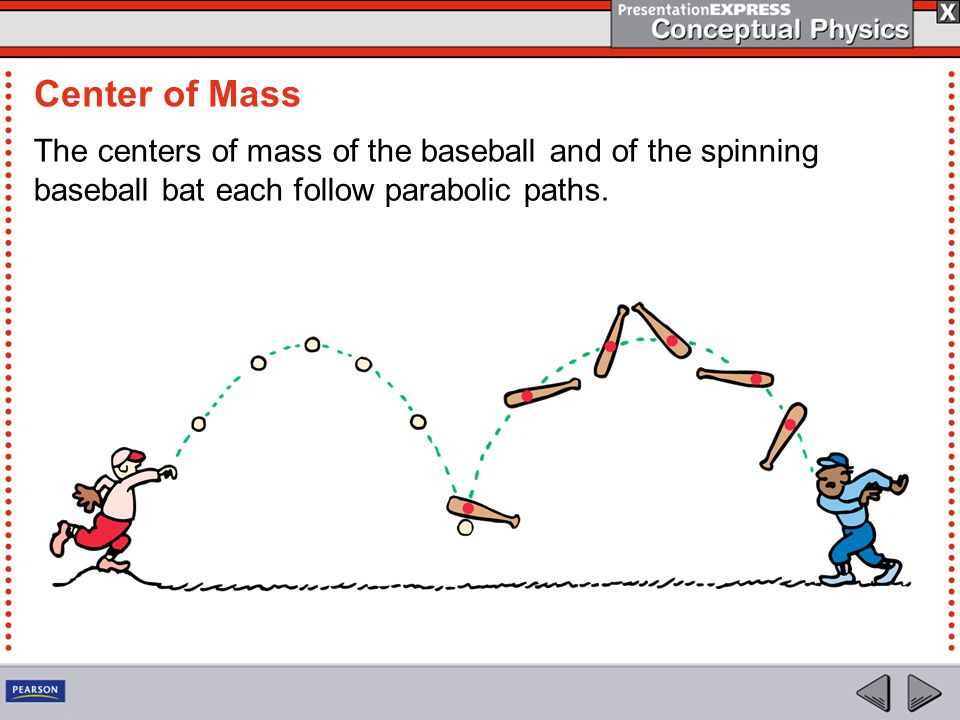 The centers of mass of the baseball and of the spinning baseball bat each follow parabolic paths. Center of Mass