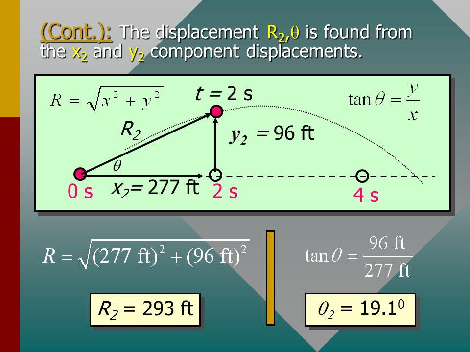 At 2 s: v 2x = 139 ft/s; v 2y = + 16.0 ft/s Example 2: (Continued) v y = 80.0 ft/s 160 ft/s  0 s3 s2 s1 s4 s g = -32 ft/s 2 v2v2 v4v4 Moving Up +16 f