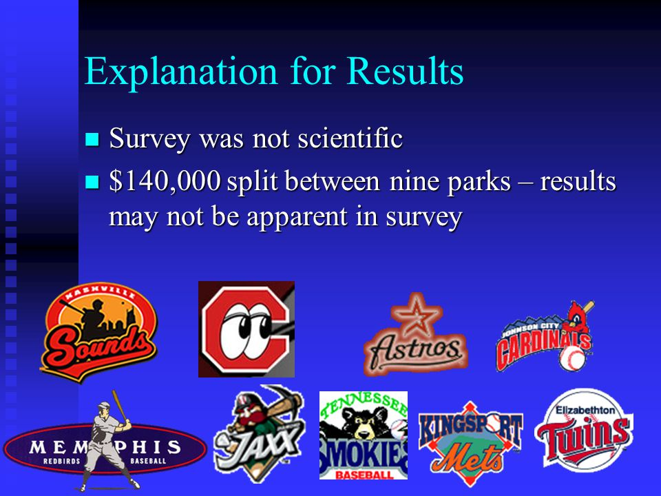 Explanation for Results Survey was not scientific Survey was not scientific $140,000 split between nine parks – results may not be apparent in survey