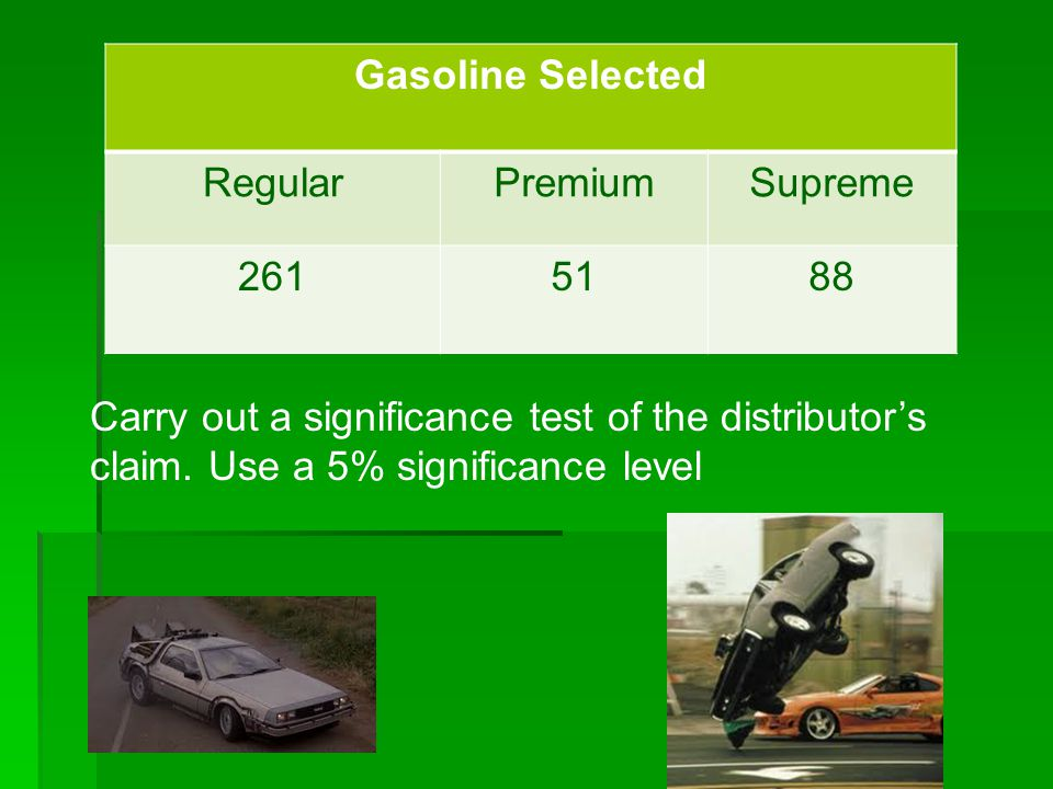 Gasoline Selected RegularPremiumSupreme 2615188 Carry out a significance test of the distributor's claim. Use a 5% significance level