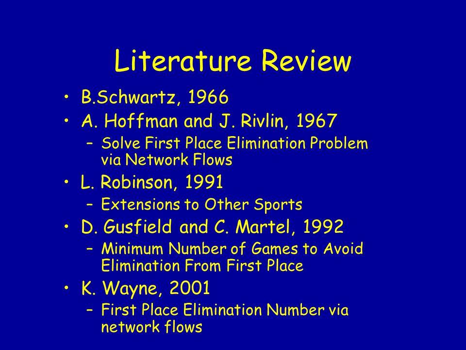Literature Review B.Schwartz, 1966 A. Hoffman and J.
