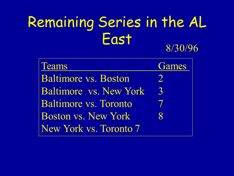 Remaining Series in the AL East TeamsGames Baltimore vs.