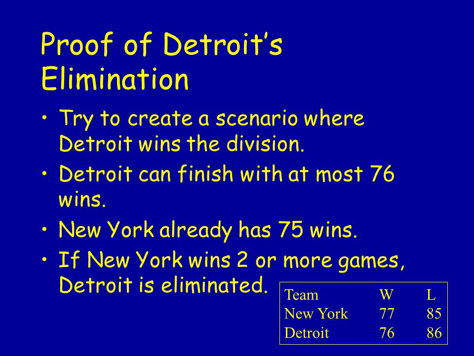 Proof of Detroit's Elimination Try to create a scenario where Detroit wins the division.