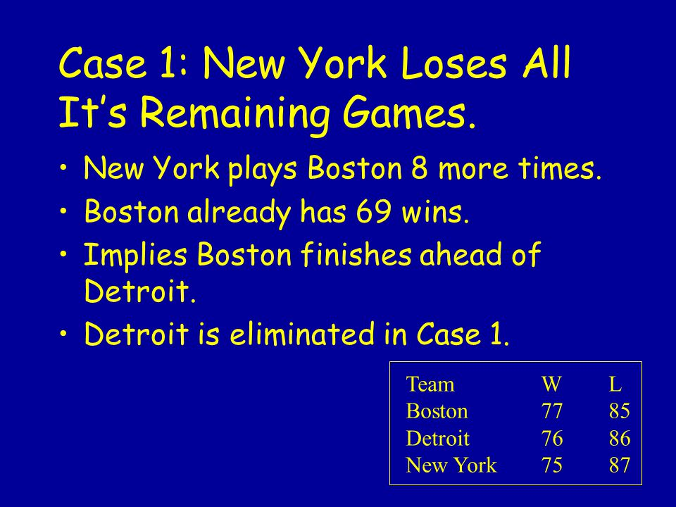 Case 1: New York Loses All It's Remaining Games. New York plays Boston 8 more times.
